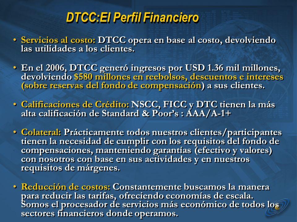 Mientras suben las tarifas del Metro … DTCC sigue reduciendo tarifas *Toda negociación tiene dos caras : una orden de compra y otra de venta Promedio de Crecimiento diario en volumen de NSCC 2007 vs 1977: Subway, $2 actualmente vs.