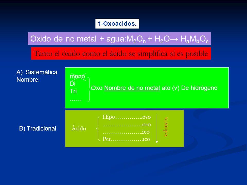 1-Oxoácidos. Oxido de no metal + agua:M 2 O n + H 2 O H a M b O c A)Sistemática Nombre: B) Tradicional mono Di Tri …… Oxo Nombre de no metal ato (v)De