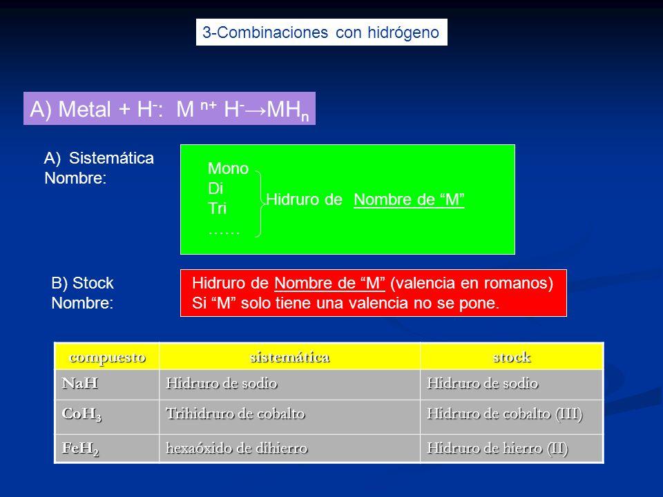 3-Combinaciones con hidrógeno A)Sistemática Nombre: B) Stock Nombre: Hidruro de Nombre de M (valencia en romanos) Si M solo tiene una valencia no se p