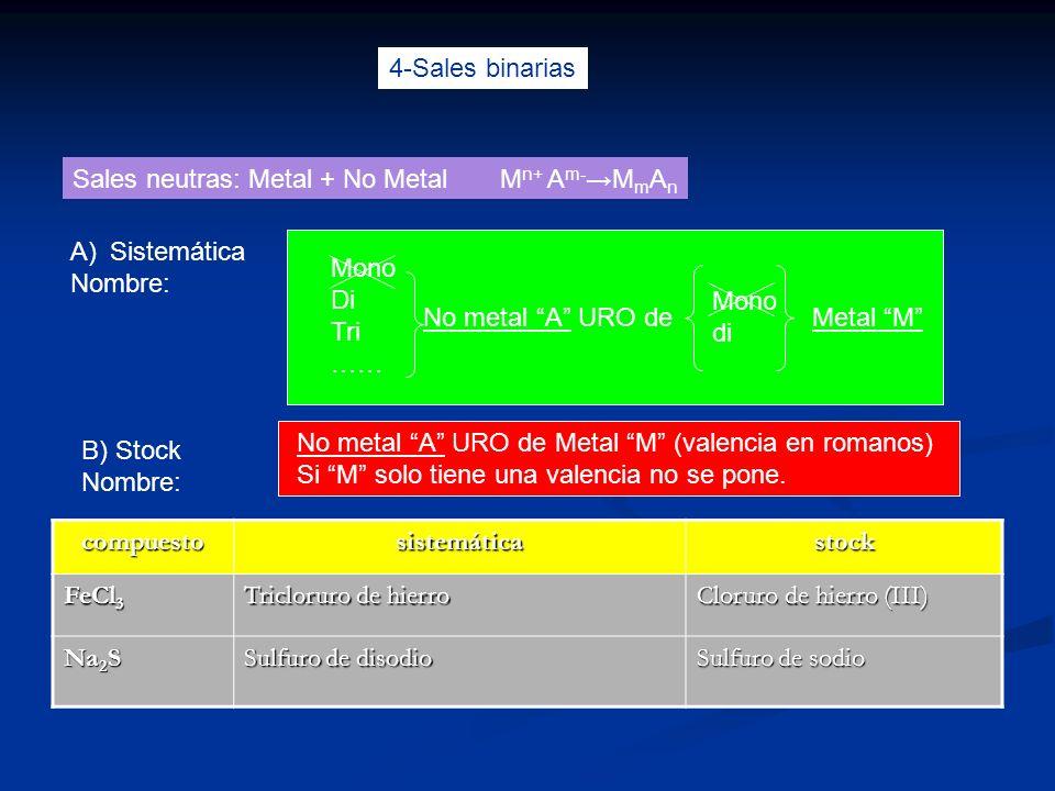 Sales volátiles: No Metal + No Metal M n+ A m- M m A n A)Sistemática Nombre: Mono Di Tri …… No metal A URO de Mono di No Metal M De la siguiente lista, el que esté más a la derecha es A: B, Si, C, Sb, As, P, N, Te, Se, S, I, Br, Cl, F CompuestoSistemática PCl 3 Tricloruro de fosforo CS 2 Disulfuro de carbono