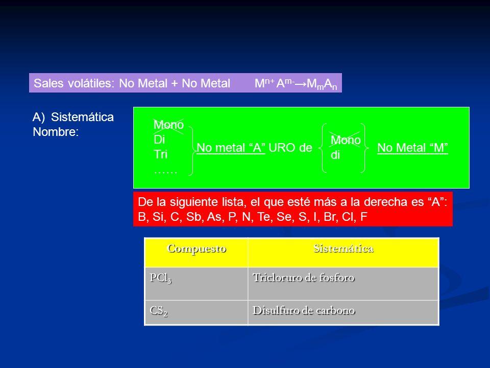 Sales volátiles: No Metal + No Metal M n+ A m- M m A n A)Sistemática Nombre: Mono Di Tri …… No metal A URO de Mono di No Metal M De la siguiente lista