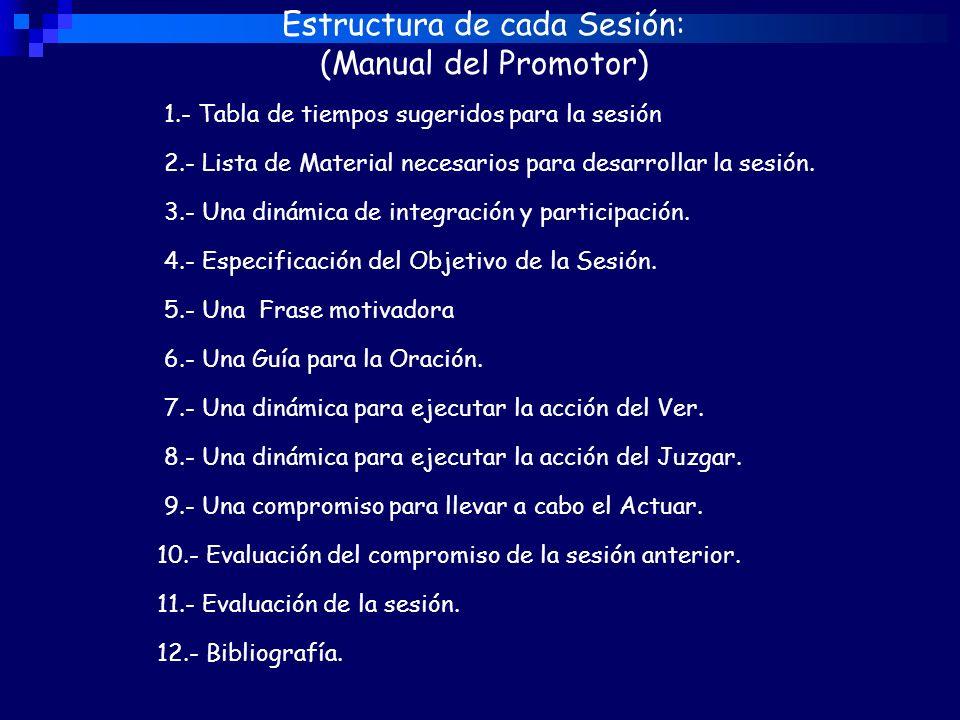 Estructura de cada Sesión: (Manual del Promotor) 1.- Tabla de tiempos sugeridos para la sesión 2.- Lista de Material necesarios para desarrollar la sesión.