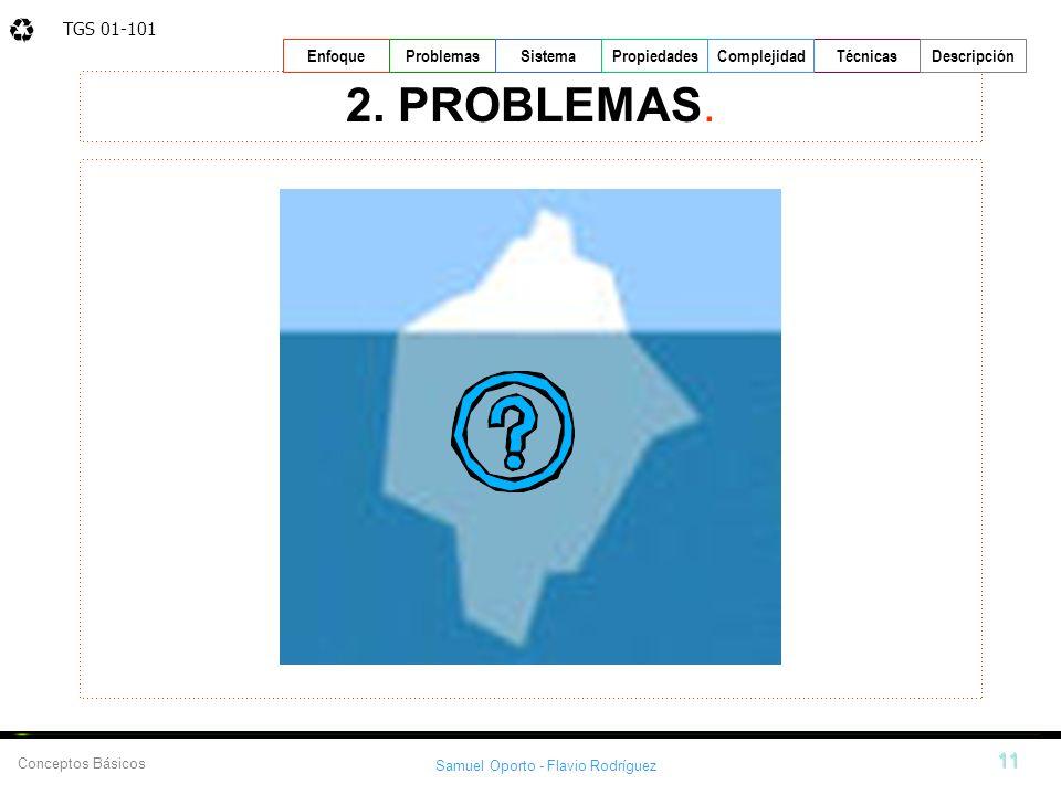 TGS 01-101 Samuel Oporto - Flavio Rodríguez 11 EnfoqueProblemasSistemaPropiedadesTécnicasDescripción Conceptos Básicos Complejidad 2. PROBLEMAS.