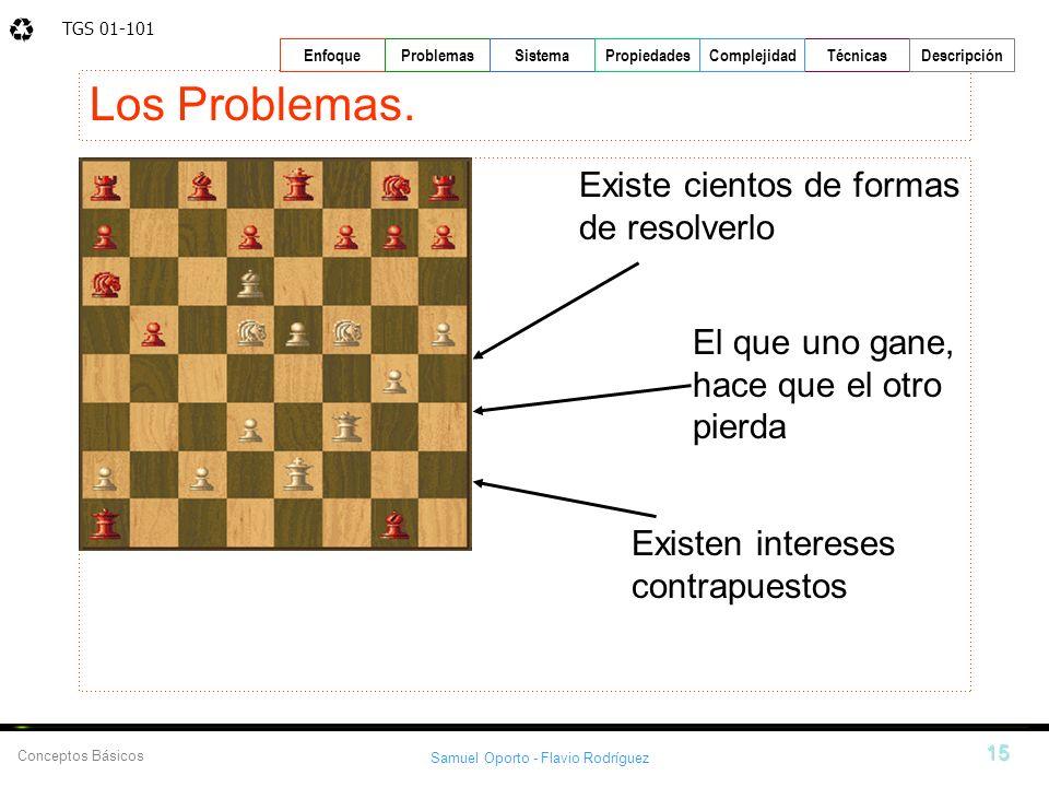 TGS 01-101 Samuel Oporto - Flavio Rodríguez 15 EnfoqueProblemasSistemaPropiedadesTécnicasDescripción Conceptos Básicos Complejidad Los Problemas. Exis