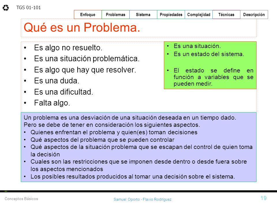 TGS 01-101 Samuel Oporto - Flavio Rodríguez 19 EnfoqueProblemasSistemaPropiedadesTécnicasDescripción Conceptos Básicos Complejidad Qué es un Problema.