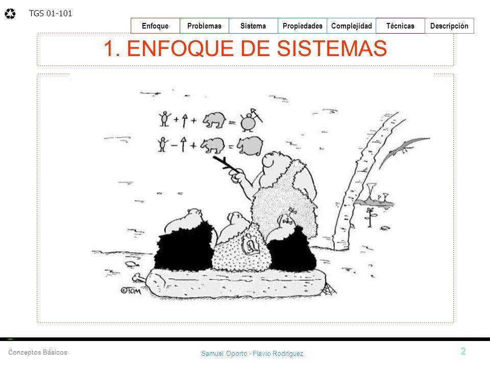 TGS 01-101 Samuel Oporto - Flavio Rodríguez 2 EnfoqueProblemasSistemaPropiedadesTécnicasDescripción Conceptos Básicos Complejidad 1. ENFOQUE DE SISTEM