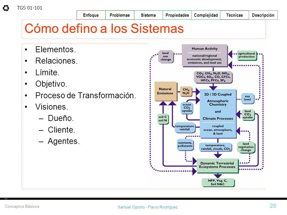 TGS 01-101 Samuel Oporto - Flavio Rodríguez 26 EnfoqueProblemasSistemaPropiedadesTécnicasDescripción Conceptos Básicos Complejidad Cómo defino a los S