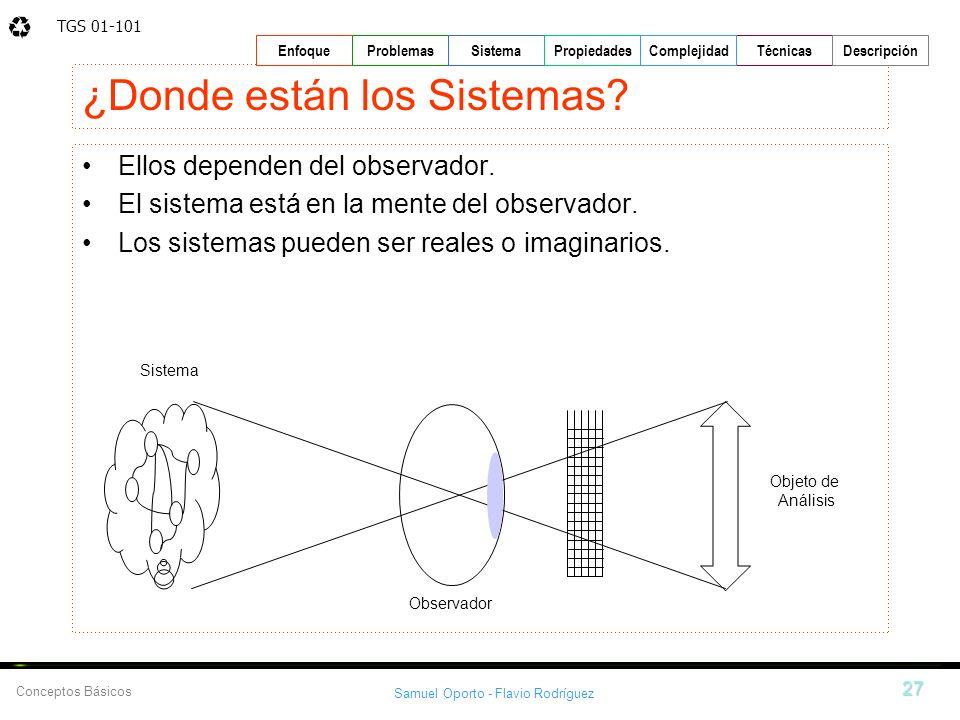 TGS 01-101 Samuel Oporto - Flavio Rodríguez 27 EnfoqueProblemasSistemaPropiedadesTécnicasDescripción Conceptos Básicos Complejidad ¿Donde están los Si