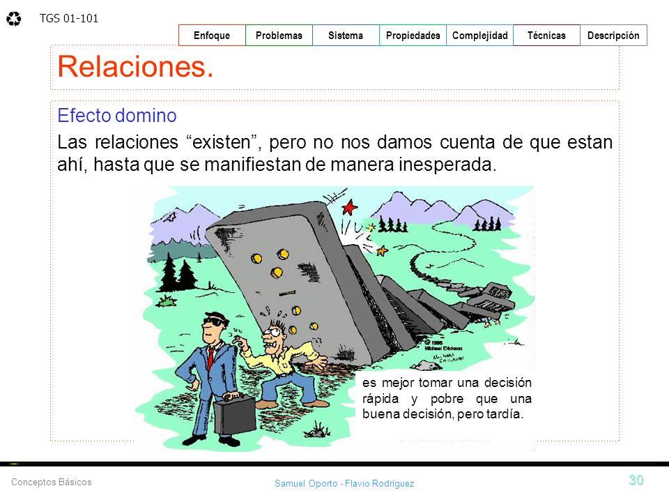 TGS 01-101 Samuel Oporto - Flavio Rodríguez 30 EnfoqueProblemasSistemaPropiedadesTécnicasDescripción Conceptos Básicos Complejidad Relaciones. Efecto