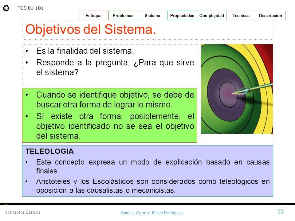 TGS 01-101 Samuel Oporto - Flavio Rodríguez 32 EnfoqueProblemasSistemaPropiedadesTécnicasDescripción Conceptos Básicos Complejidad Objetivos del Siste