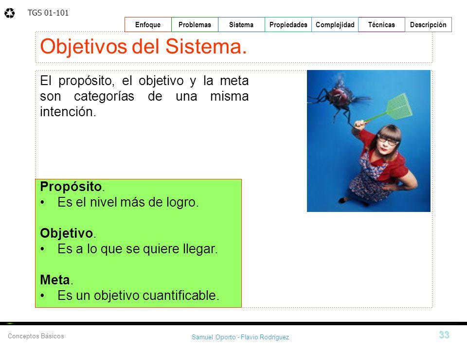 TGS 01-101 Samuel Oporto - Flavio Rodríguez 33 EnfoqueProblemasSistemaPropiedadesTécnicasDescripción Conceptos Básicos Complejidad Objetivos del Siste
