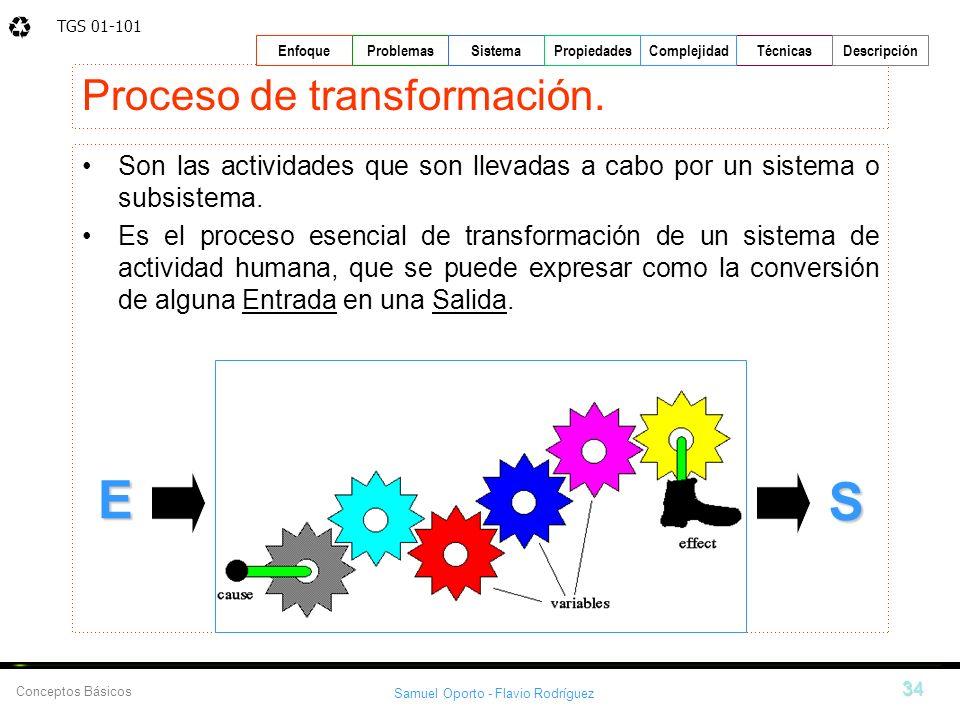 TGS 01-101 Samuel Oporto - Flavio Rodríguez 34 EnfoqueProblemasSistemaPropiedadesTécnicasDescripción Conceptos Básicos Complejidad Proceso de transfor