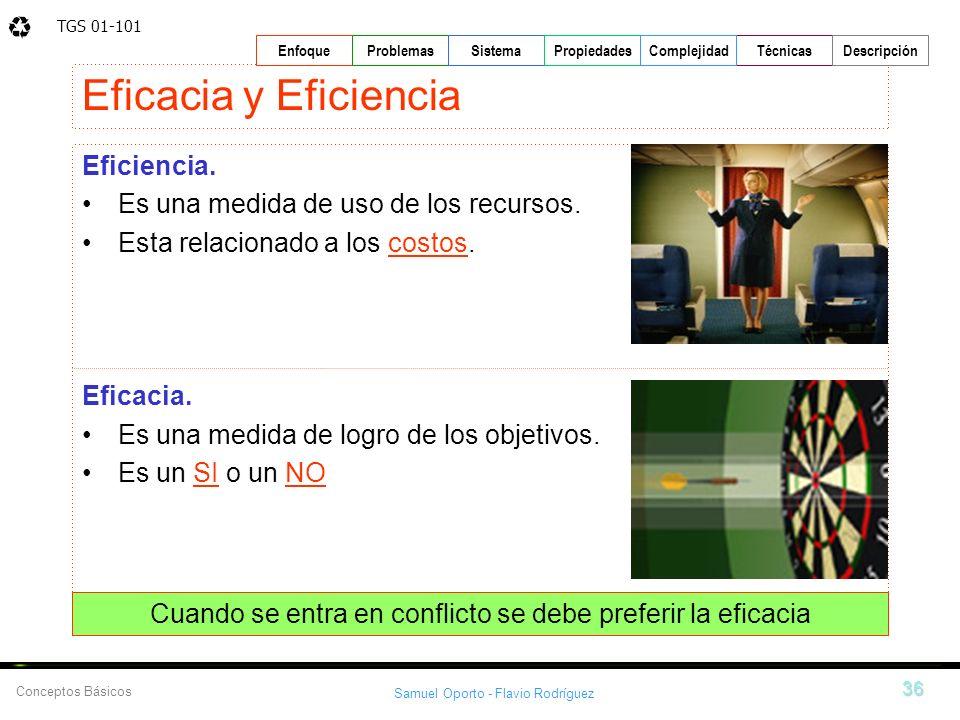 TGS 01-101 Samuel Oporto - Flavio Rodríguez 36 EnfoqueProblemasSistemaPropiedadesTécnicasDescripción Conceptos Básicos Complejidad Eficacia y Eficienc