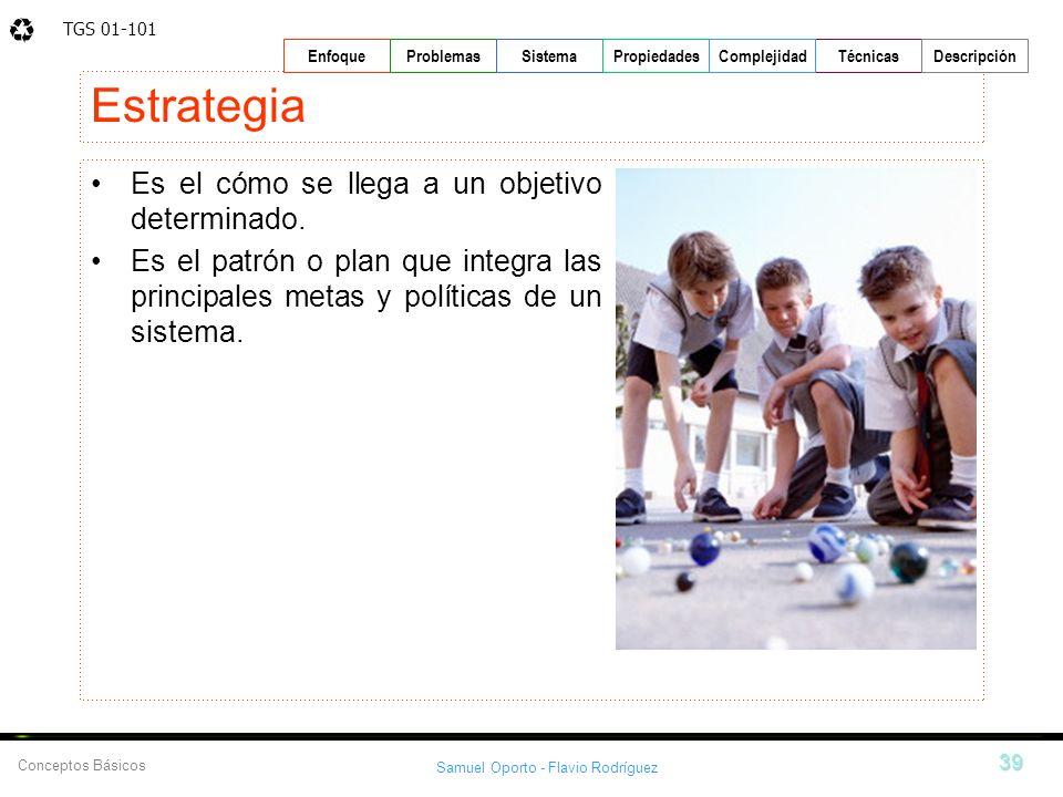 TGS 01-101 Samuel Oporto - Flavio Rodríguez 39 EnfoqueProblemasSistemaPropiedadesTécnicasDescripción Conceptos Básicos Complejidad Estrategia Es el có