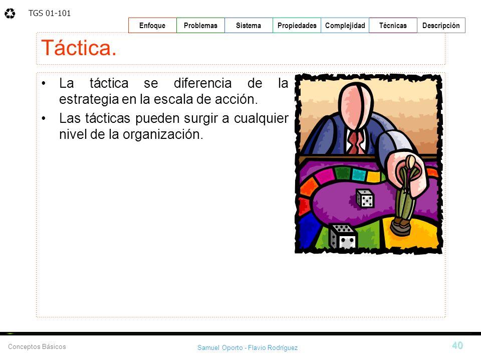 TGS 01-101 Samuel Oporto - Flavio Rodríguez 40 EnfoqueProblemasSistemaPropiedadesTécnicasDescripción Conceptos Básicos Complejidad Táctica. La táctica