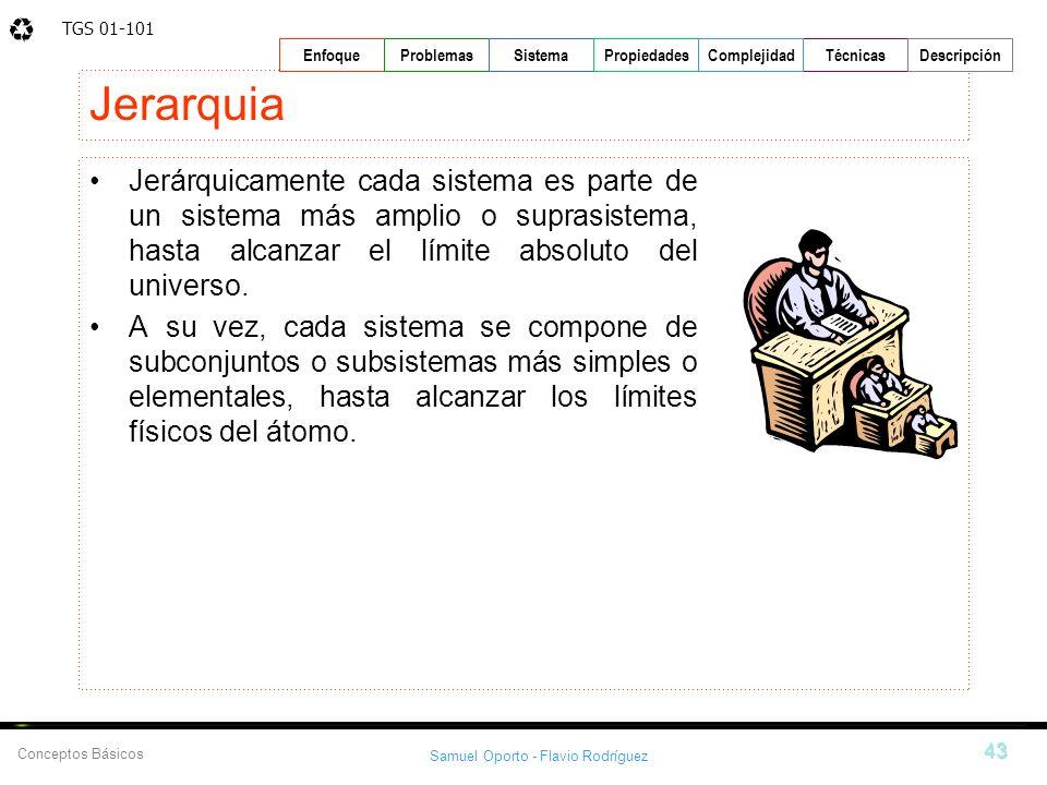 TGS 01-101 Samuel Oporto - Flavio Rodríguez 43 EnfoqueProblemasSistemaPropiedadesTécnicasDescripción Conceptos Básicos Complejidad Jerarquia Jerárquic