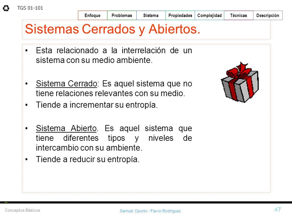TGS 01-101 Samuel Oporto - Flavio Rodríguez 47 EnfoqueProblemasSistemaPropiedadesTécnicasDescripción Conceptos Básicos Complejidad Sistemas Cerrados y