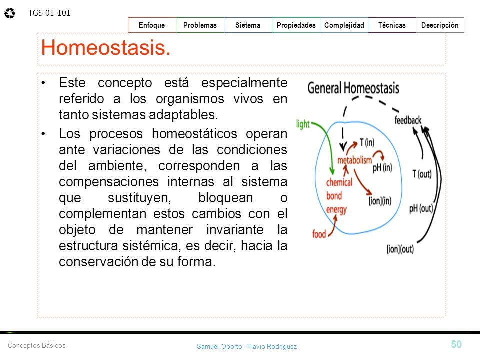TGS 01-101 Samuel Oporto - Flavio Rodríguez 50 EnfoqueProblemasSistemaPropiedadesTécnicasDescripción Conceptos Básicos Complejidad Homeostasis. Este c