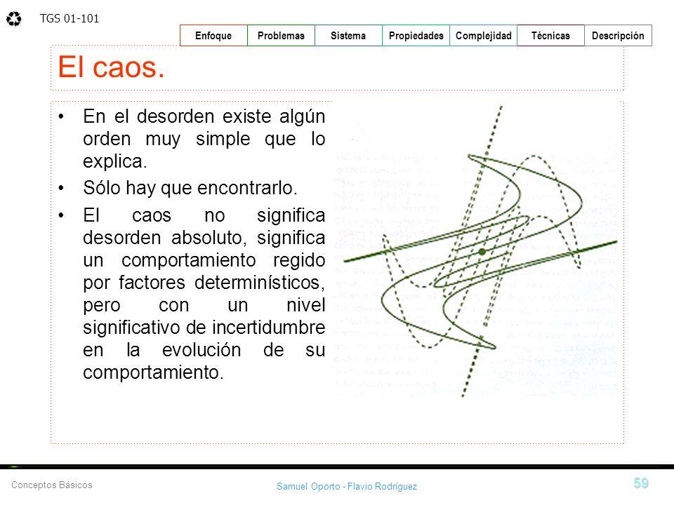 TGS 01-101 Samuel Oporto - Flavio Rodríguez 59 EnfoqueProblemasSistemaPropiedadesTécnicasDescripción Conceptos Básicos Complejidad El caos. En el deso