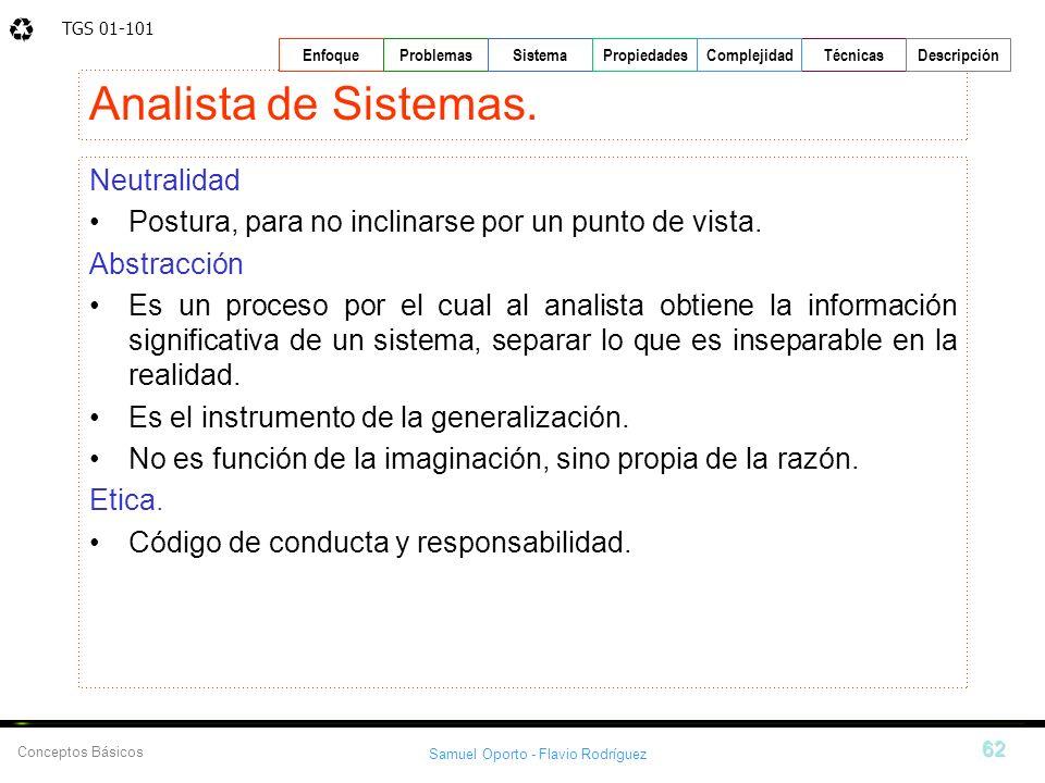 TGS 01-101 Samuel Oporto - Flavio Rodríguez 62 EnfoqueProblemasSistemaPropiedadesTécnicasDescripción Conceptos Básicos Complejidad Analista de Sistema