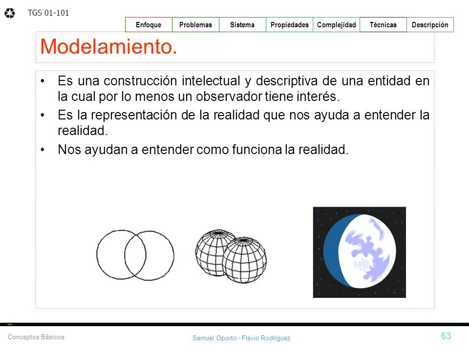 TGS 01-101 Samuel Oporto - Flavio Rodríguez 63 EnfoqueProblemasSistemaPropiedadesTécnicasDescripción Conceptos Básicos Complejidad Modelamiento. Es un