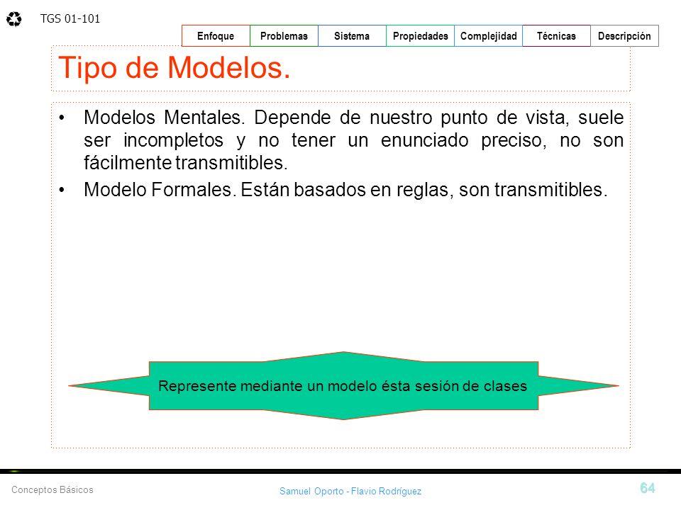 TGS 01-101 Samuel Oporto - Flavio Rodríguez 64 EnfoqueProblemasSistemaPropiedadesTécnicasDescripción Conceptos Básicos Complejidad Tipo de Modelos. Mo