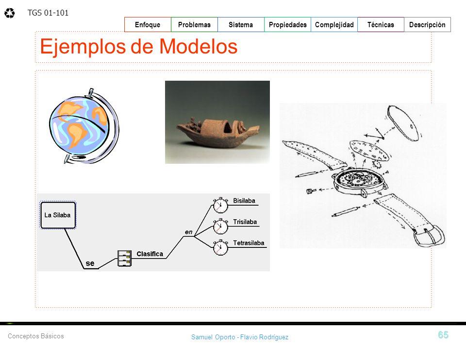 TGS 01-101 Samuel Oporto - Flavio Rodríguez 65 EnfoqueProblemasSistemaPropiedadesTécnicasDescripción Conceptos Básicos Complejidad Ejemplos de Modelos