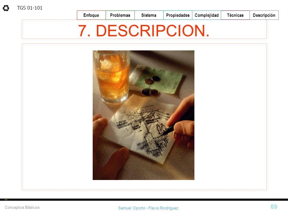 TGS 01-101 Samuel Oporto - Flavio Rodríguez 69 EnfoqueProblemasSistemaPropiedadesTécnicasDescripción Conceptos Básicos Complejidad 7. DESCRIPCION.