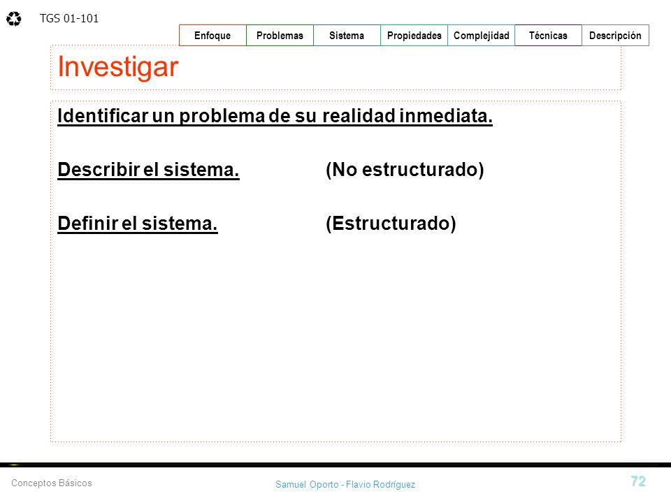TGS 01-101 Samuel Oporto - Flavio Rodríguez 72 EnfoqueProblemasSistemaPropiedadesTécnicasDescripción Conceptos Básicos Complejidad Investigar Identifi