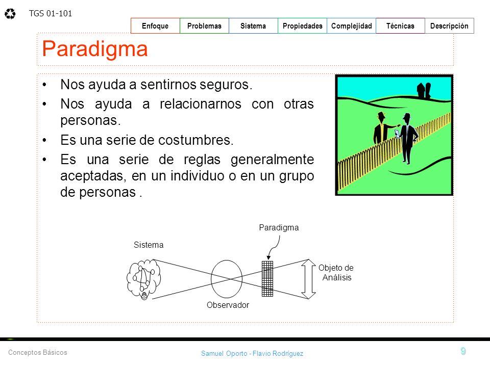 TGS 01-101 Samuel Oporto - Flavio Rodríguez 9 EnfoqueProblemasSistemaPropiedadesTécnicasDescripción Conceptos Básicos Complejidad Paradigma Nos ayuda