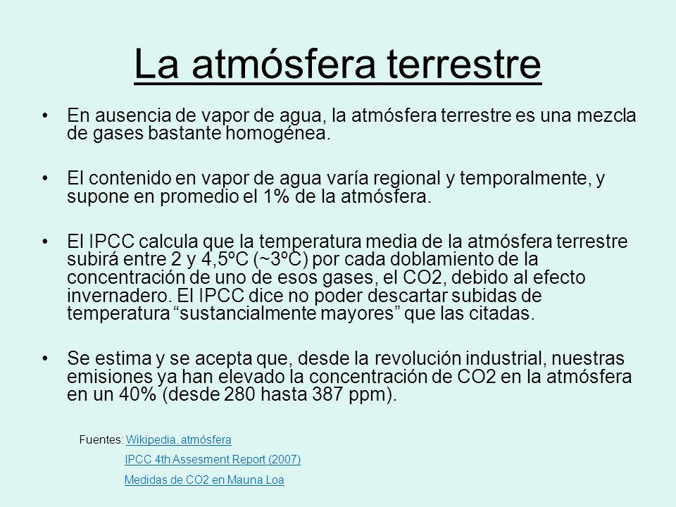 Composiciones ACTUAL y FUTURA de la atmósfera terrestre ActualTras doblar CO2 Independientemente del efecto que el CO2 pueda tener sobre las temperaturas, ¿cabe decir que nos estamos cargando la atmósfera?
