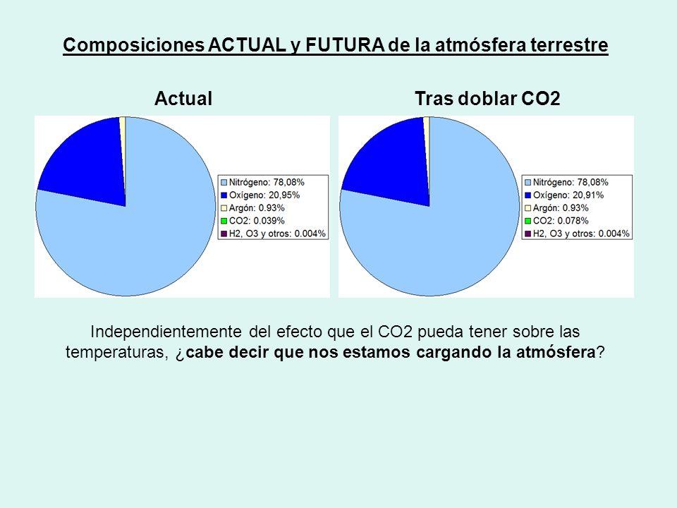 Correlación CO2 - Temperatura Tenemos información mucho más detallada de la fantástica correlación entre temperatura y CO2 en los últimos 800 mil años.
