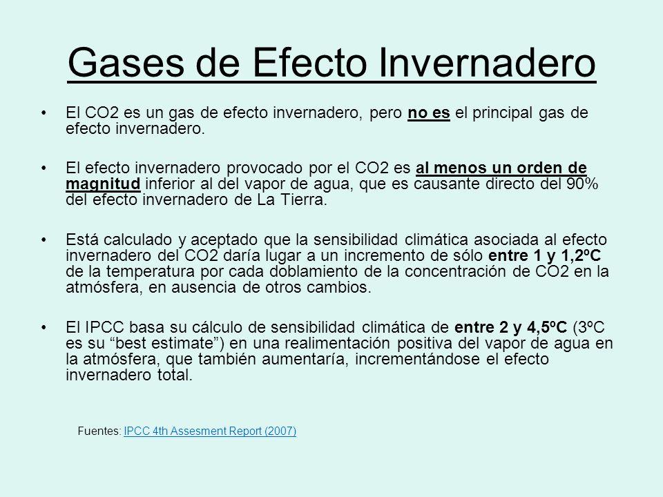 Sensibilidad climática Con la sensibilidad climática estimada por el IPCC de unos 3ºC por doblamiento de la concentración de CO2, al incremento del 40% del CO2 que el hombre YA ha provocado desde la revolución industrial le debería haber acompañado una subida de temperaturas de 1,5ºC.
