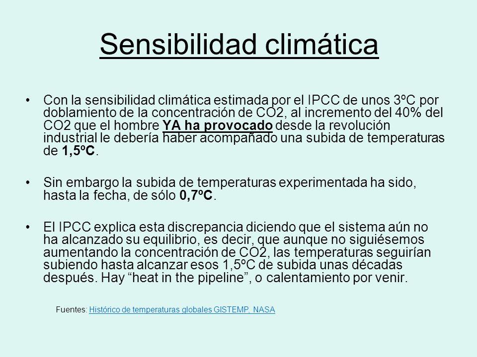 El pasado reciente (Europa) El IPCC en 1990 publicaba esta gráfica de las temperaturas de los últimos 1000 años en Europa, que a más de uno le sorprenderá: Fuente: IPCC, 1st Assesment Report