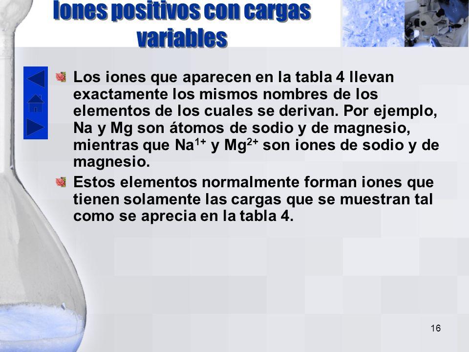 15 Para facilitar el aprendizaje de la nomenclatura química es importante conocer los iones (positivos y negativos) más comunes junto con sus nombres y cargas.