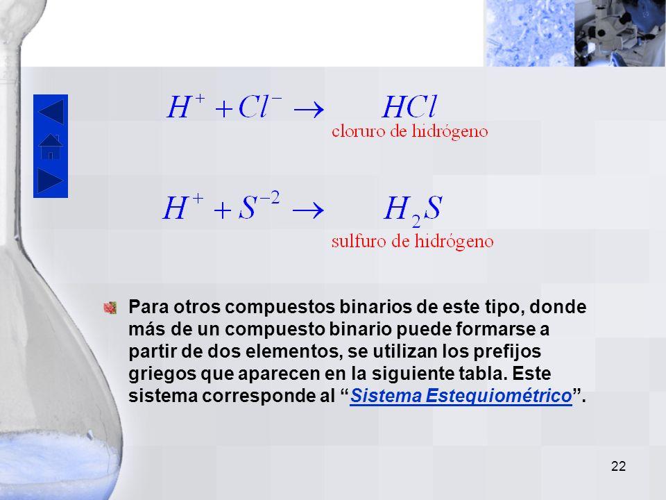 21 Todos los compuestos binarios toman la terminación –uro en el primer elemento nombrado. (e –ido) Si dos no metales se combinan para formar solament