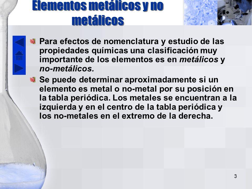 33 Hay dos sistemas que se deben considerar: –Sistema clásico: Se utiliza para metales con dos estados de oxidación.