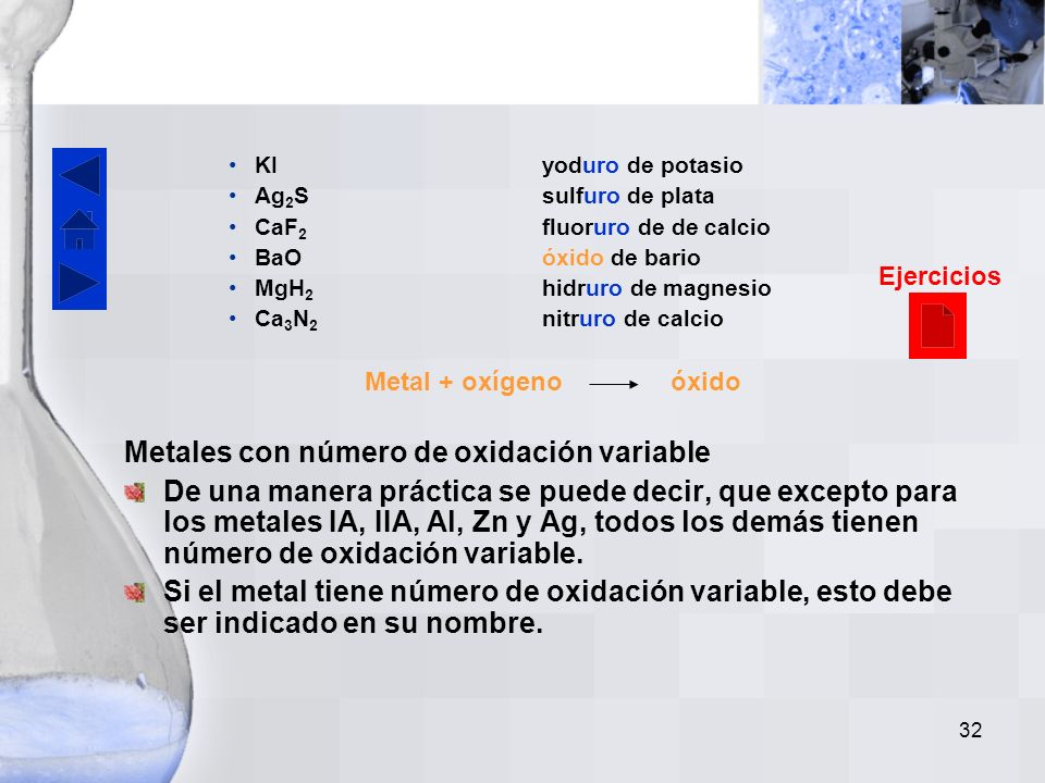 31 Compuestos binarios de metan con no-metal Hay dos tipos de metales que debemos considerar: –Metales con número de oxidación fijo (solamente uno).