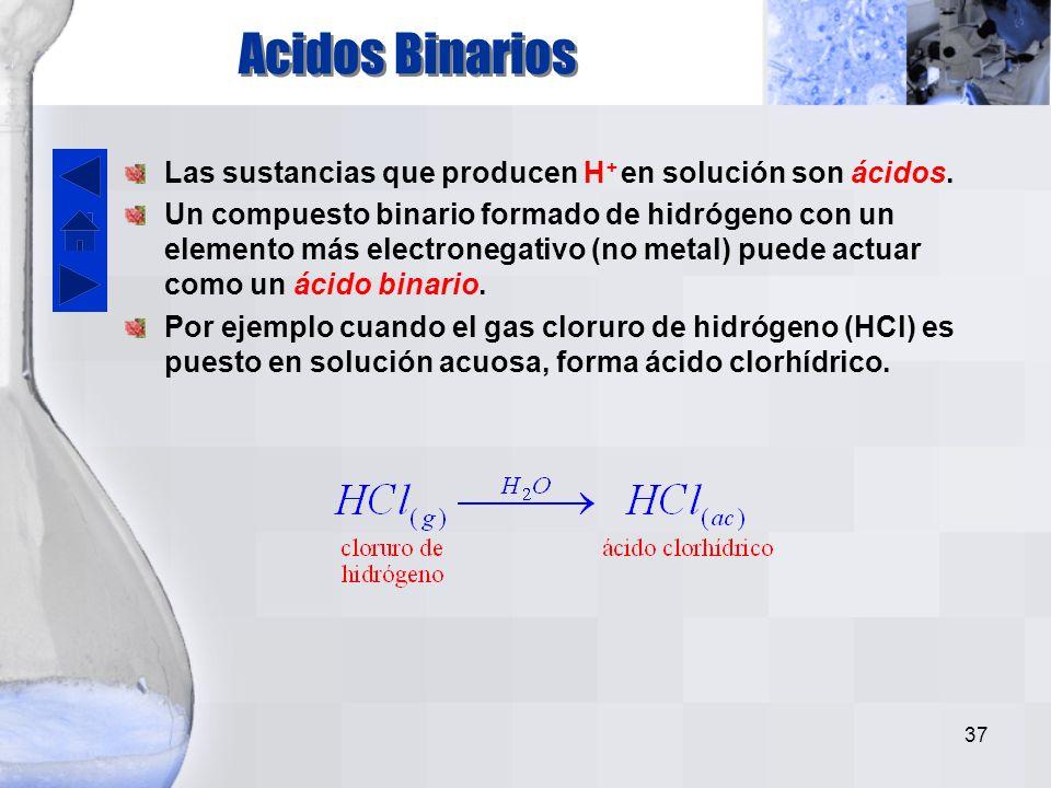 36 Otros compuestos que se nombran como binarios Hay otros pocos compuestos que toman la terminación –uro al igual que los compuestos binarios. Ejempl