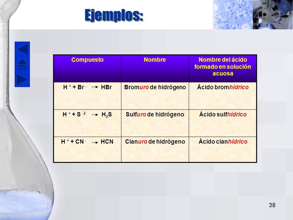 37 Acidos Binarios Las sustancias que producen H + en solución son ácidos. Un compuesto binario formado de hidrógeno con un elemento más electronegati