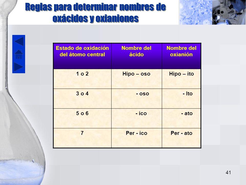 40 Acidos Ternarios y sus Sales Esquema general de la fórmula de un oxácido Esquema general de la fórmula de una oxisal Ejemplo: