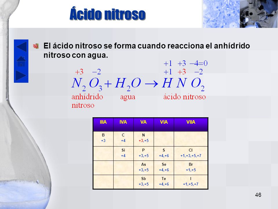 45 Carbonatos IIIAIVAVAVIAVIIA B +3 C +4 N +3,+5 Si +4 P +3,+5 S +4,+6 Cl +1,+3,+5,+7 As +3,+5 Se +4,+6 Br +1,+5 Sb +3,+5 Te +4,+6 I +1,+5,+7