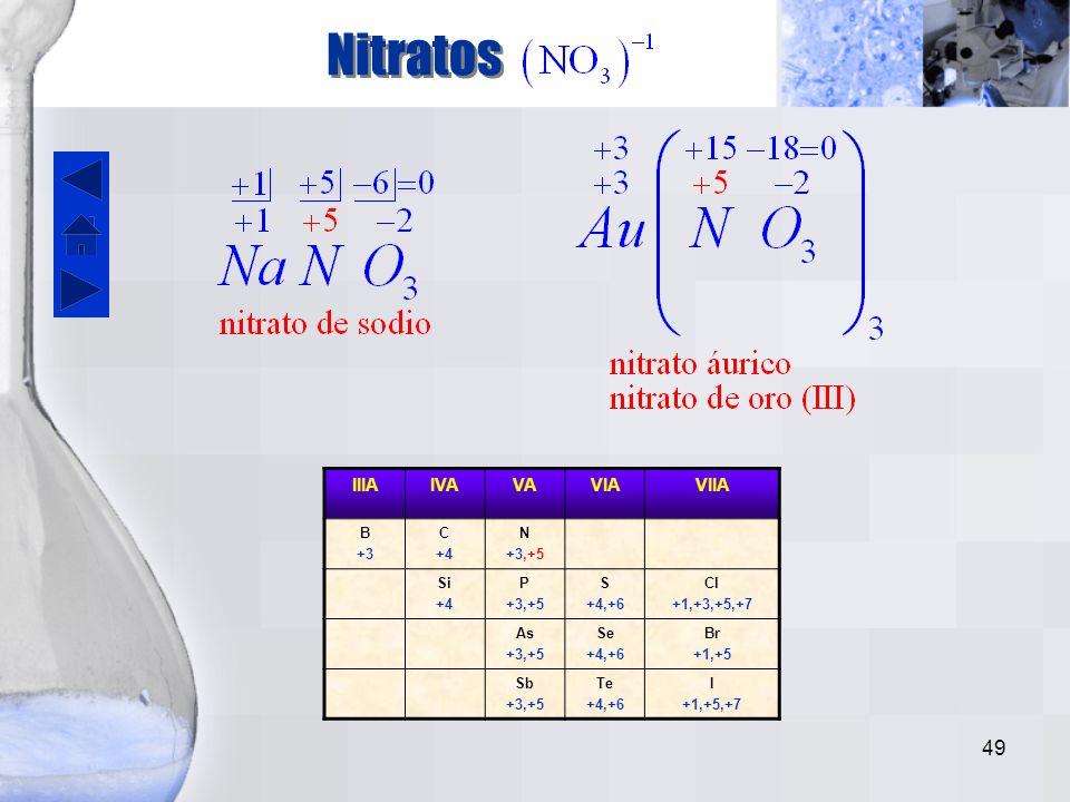 48 Ácido nítrico El ácido nítrico se forma cuando reacciona el anhídrido nítrico con agua. IIIAIVAVAVIAVIIA B +3 C +4 N +3,+5 Si +4 P +3,+5 S +4,+6 Cl