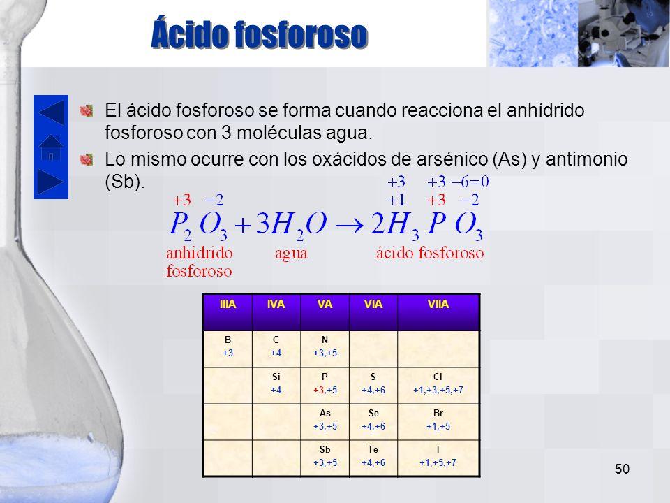 49 Nitratos IIIAIVAVAVIAVIIA B +3 C +4 N +3,+5 Si +4 P +3,+5 S +4,+6 Cl +1,+3,+5,+7 As +3,+5 Se +4,+6 Br +1,+5 Sb +3,+5 Te +4,+6 I +1,+5,+7