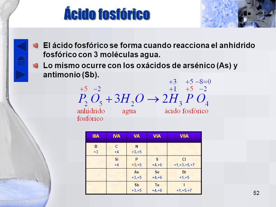 51 Fosfitos IIIAIVAVAVIAVIIA B +3 C +4 N +3,+5 Si +4 P +3,+5 S +4,+6 Cl +1,+3,+5,+7 As +3,+5 Se +4,+6 Br +1,+5 Sb +3,+5 Te +4,+6 I +1,+5,+7