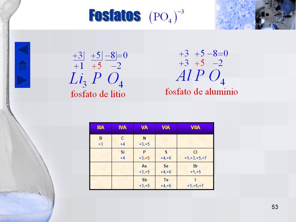 52 IIIAIVAVAVIAVIIA B +3 C +4 N +3,+5 Si +4 P +3,+5 S +4,+6 Cl +1,+3,+5,+7 As +3,+5 Se +4,+6 Br +1,+5 Sb +3,+5 Te +4,+6 I +1,+5,+7 Ácido fosfórico El ácido fosfórico se forma cuando reacciona el anhídrido fosfórico con 3 moléculas agua.