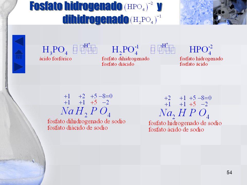 53 IIIAIVAVAVIAVIIA B +3 C +4 N +3,+5 Si +4 P +3,+5 S +4,+6 Cl +1,+3,+5,+7 As +3,+5 Se +4,+6 Br +1,+5 Sb +3,+5 Te +4,+6 I +1,+5,+7 Fosfatos