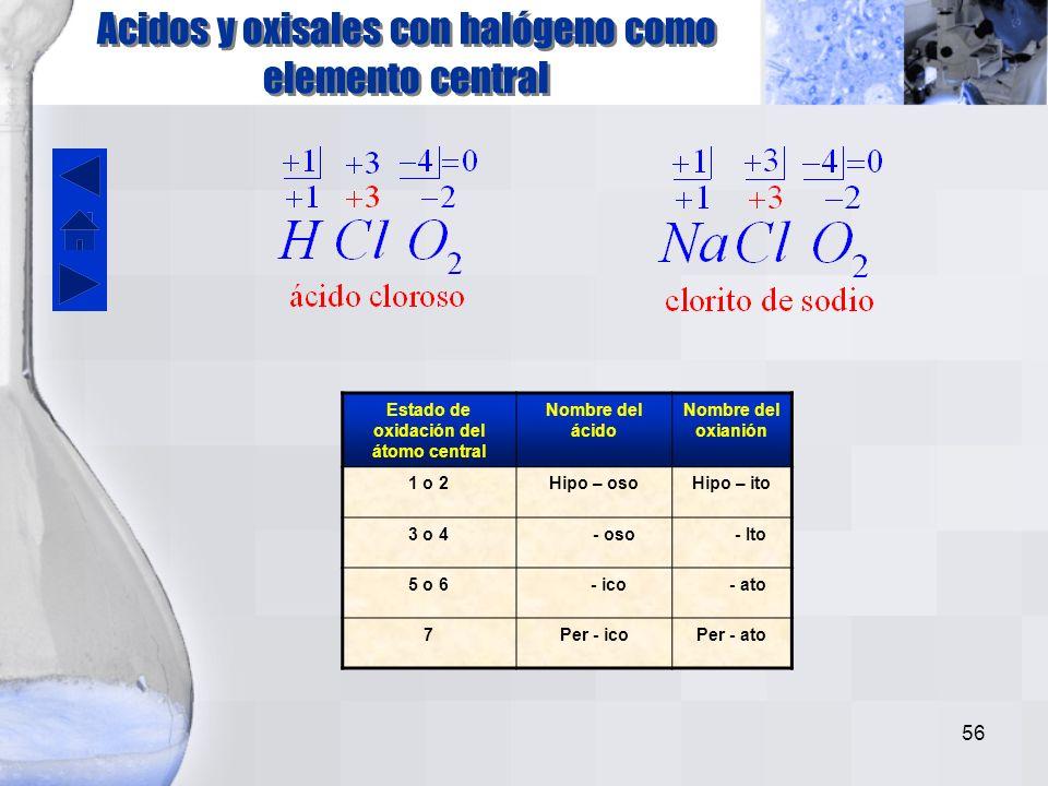 55 Acidos y oxisales con halógeno como elemento central Estado de oxidación del átomo central Nombre del ácido Nombre del oxianión 1 o 2Hipo – osoHipo – ito 3 o 4 - oso - Ito 5 o 6 - ico - ato 7Per - icoPer - ato IIIAIVAVAVIAVIIA B +3 C +4 N +3,+5 Si +4 P +3,+5 S +4,+6 Cl +1,+3,+5,+7 As +3,+5 Se +4,+6 Br +1,+5 Sb +3,+5 Te +4,+6 I +1,+5,+7