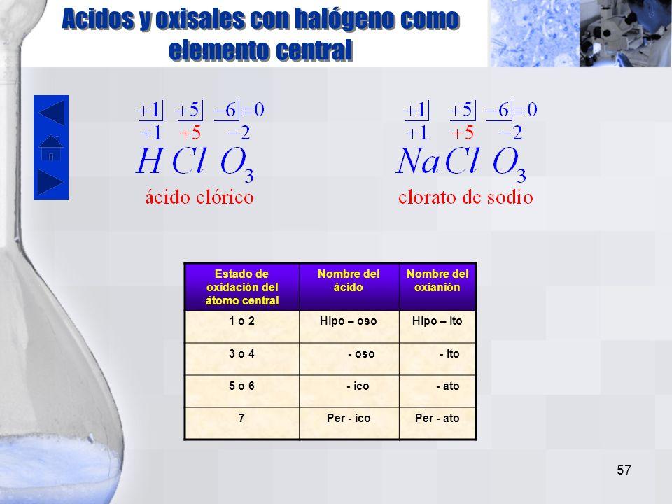 56 Acidos y oxisales con halógeno como elemento central Estado de oxidación del átomo central Nombre del ácido Nombre del oxianión 1 o 2Hipo – osoHipo – ito 3 o 4 - oso - Ito 5 o 6 - ico - ato 7Per - icoPer - ato