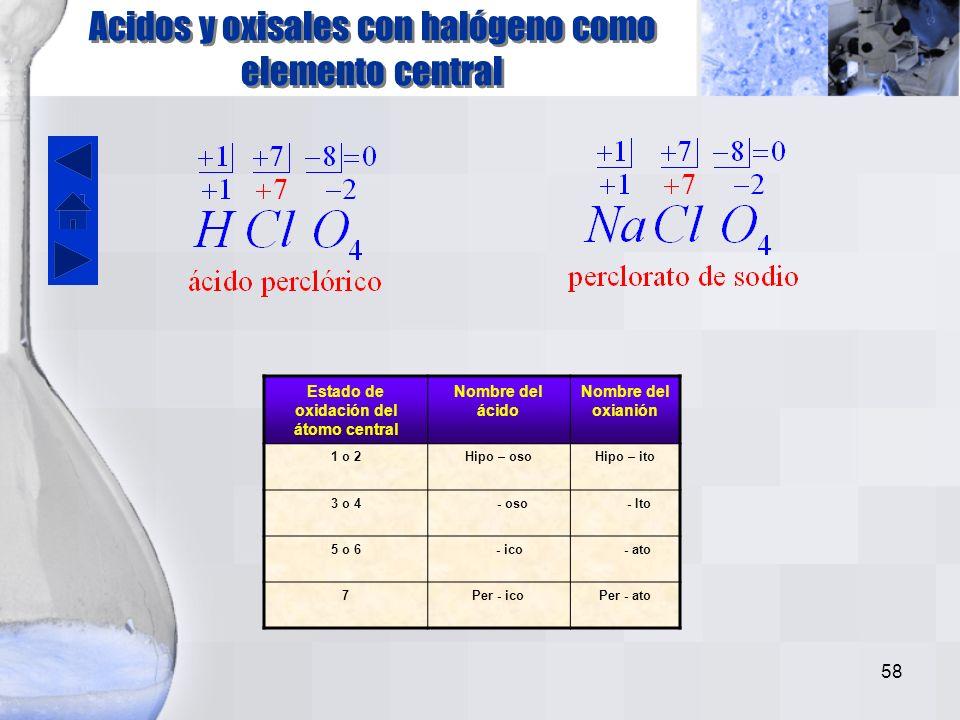 57 Acidos y oxisales con halógeno como elemento central Estado de oxidación del átomo central Nombre del ácido Nombre del oxianión 1 o 2Hipo – osoHipo – ito 3 o 4 - oso - Ito 5 o 6 - ico - ato 7Per - icoPer - ato